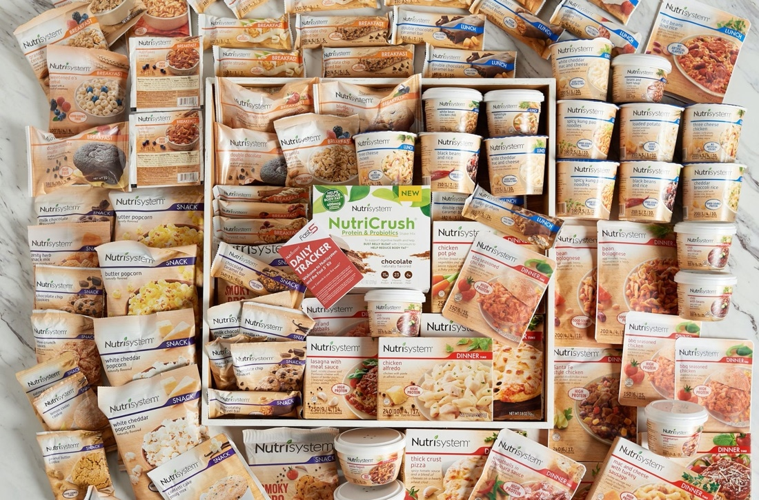 Nutrisystem Cost: How Much per Day, Month in 2020 | 50% Off?